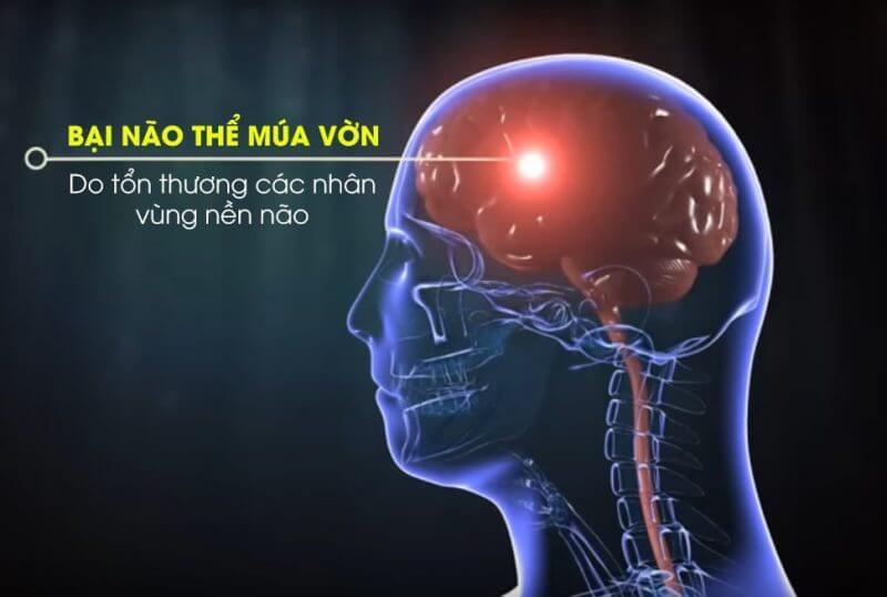 Bai Nao The Mua Von